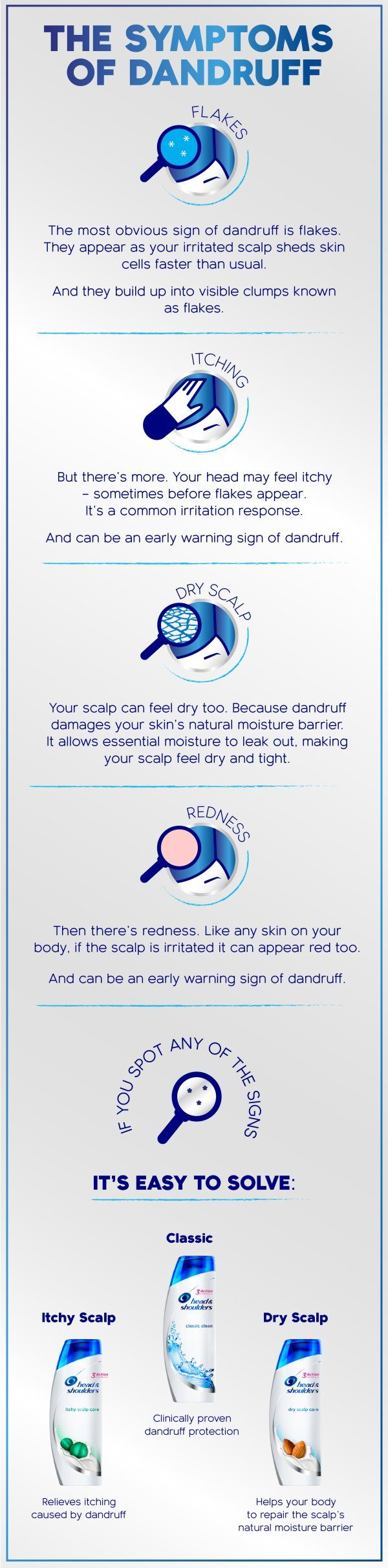 THE SYMPTOMS OF DANDRUFF